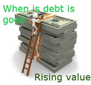 borrow money to invest - leverage investing