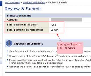 RBC Reward Points